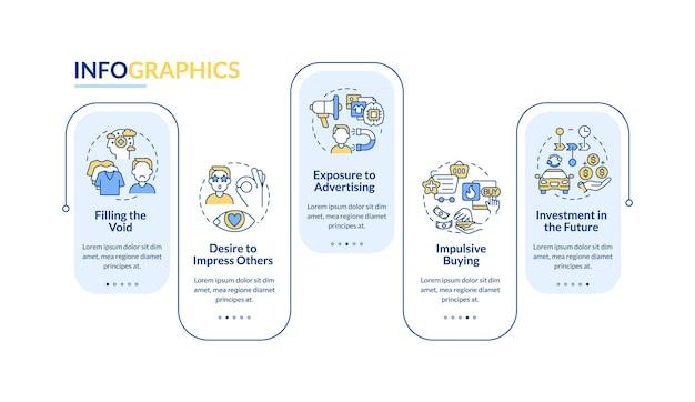 Fatores de consumismo vetor modelo infográfico. desejo de comprar elementos de design de esboço de apresentação. visualização de dados em 5 etapas. gráfico de informações do cronograma do processo. layout de fluxo de trabalho com ícones de linha
