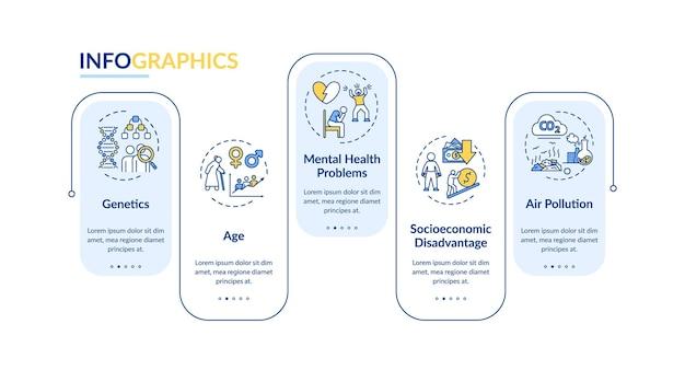 Fatores de risco de cvd vetor modelo infográfico. problemas de saúde mental, elementos de design de apresentação de genética. visualização de dados em 5 etapas. gráfico de linha do tempo do processo. layout de fluxo de trabalho com ícones lineares