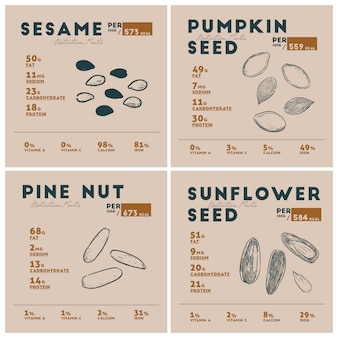 Fatos da nutrição da semente.