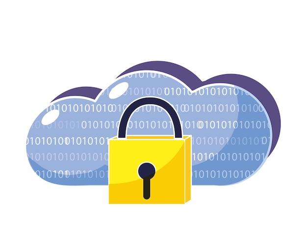 Fechar o cadeado e a conexão de nuvem de dados