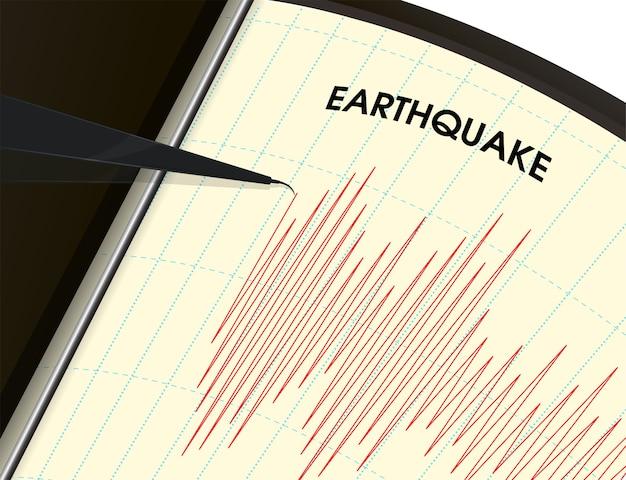 Ferramenta de monitoramento de terremoto a medição de vibração é mostrada como um gráfico de linha vermelha.