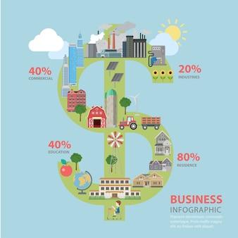 Finanças empresariais sucesso cifrão forma estilo plano conceito infográficos temáticos