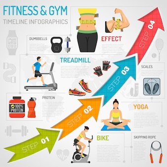 Fitness e ginásio timeline infographics