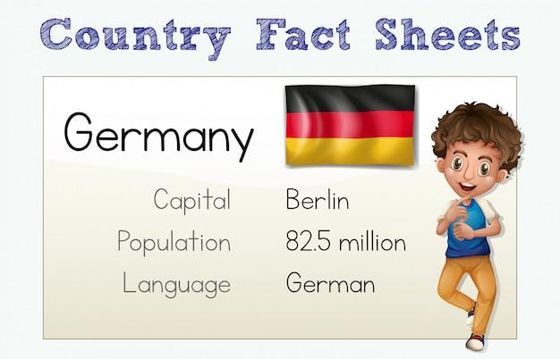 Flashcard para país fato da alemanha