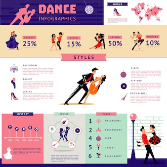 Flat dance infographic concept