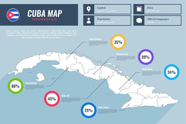 Flat design cuba map infográfico