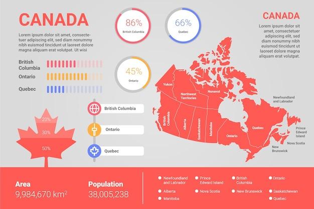 Flat design infográfico do mapa do canadá