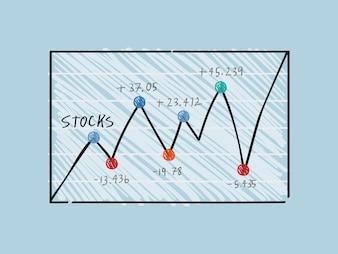 Flutuação na ilustração do gráfico do mercado financeiro de ações