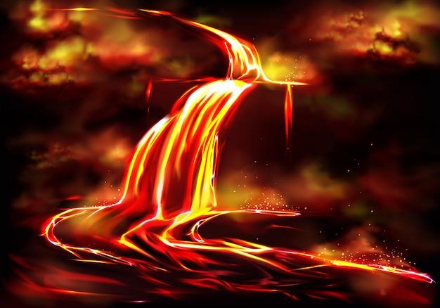 Fluxo de lava de fluido quente, nuvens de fumaça venenosa e cinzas, explosões de gases tóxicos