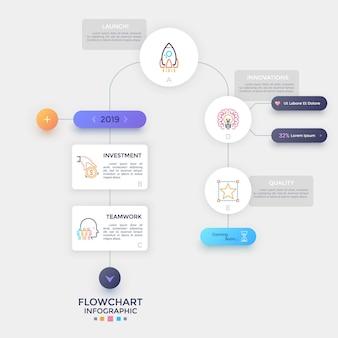 Fluxograma com vários elementos de papel branco conectados por linhas, símbolos lineares e lugar para texto. visualização esquemática do processo. modelo de design do infográfico. ilustração vetorial para apresentação.