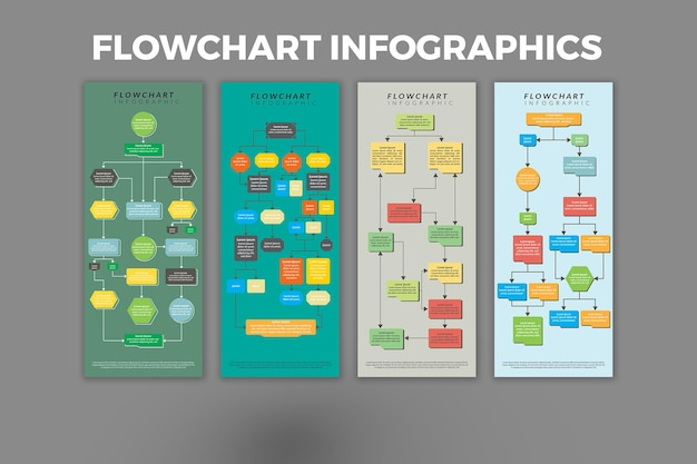 Fluxograma de design de modelo de infográfico