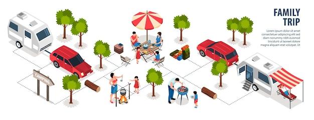 Fluxograma de infográfico de viagem em família