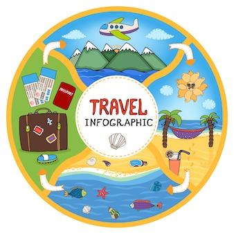 Fluxograma de infográfico de viagens em vetor circular mostrando os bilhetes, passaporte e bagagem