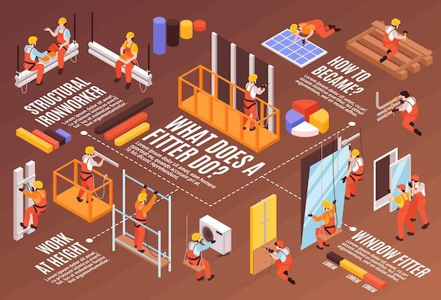 Fluxograma de infográficos de construtores e montadores ilustração isométrica