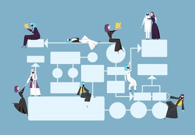 Fluxograma de negócios, diagrama de gerenciamento de processos com personagens árabes do empresário. ilustração sobre fundo azul.