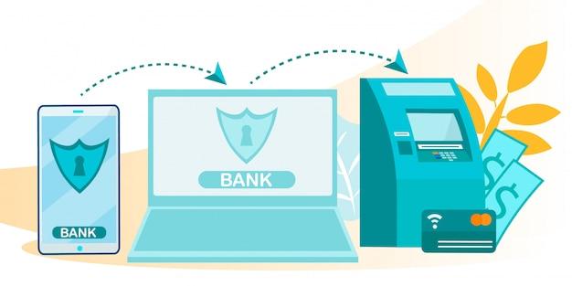 Fluxograma de transações on-line e sistema de e-banking
