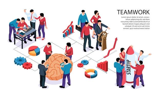 Fluxograma do infográfico horizontal do conceito de trabalho em equipe