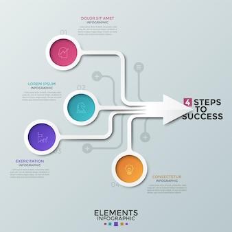 Fluxograma, elementos redondos coloridos com ícones lineares dentro conectados em setas, caixas de texto. conceito de 4 características de progresso de negócios. modelo de design criativo infográfico. ilustração vetorial.