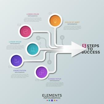 Fluxograma, elementos redondos coloridos com ícones lineares dentro conectados em setas, caixas de texto. conceito de 5 recursos de progresso de negócios. modelo de design criativo infográfico. ilustração vetorial.