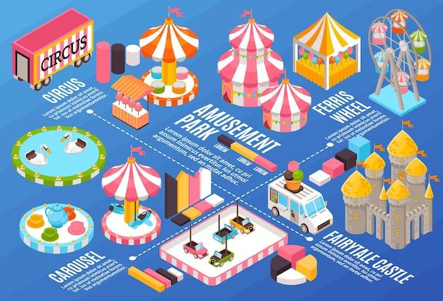 Fluxograma horizontal isométrico do parque de diversões com gráficos e atrações rotuladas ilustração 3d