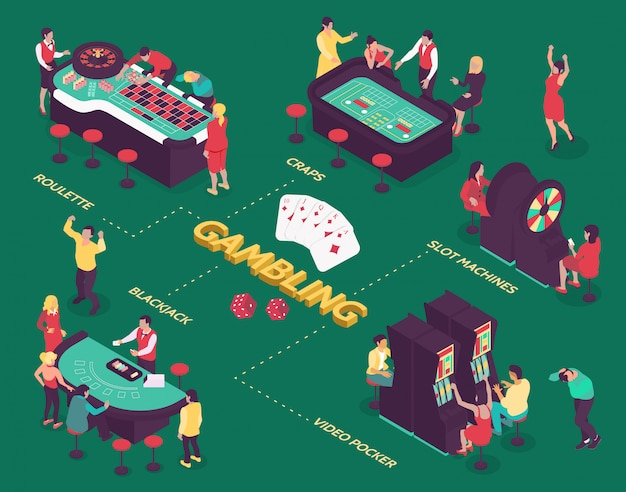 Fluxograma isométrico com pessoas jogando no cassino na ilustração 3d fundo verde
