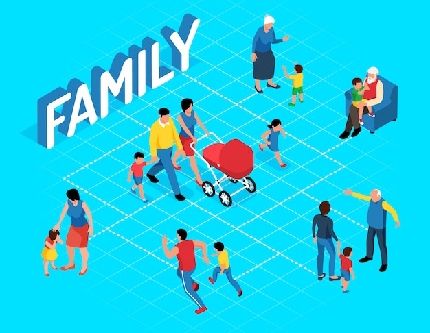 Fluxograma isométrico da família com adultos brincando com seus filhos e pais andando carregando carrinho de bebê com recém-nascido