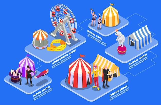 Fluxograma isométrico de circo com show de animais e parque de diversões