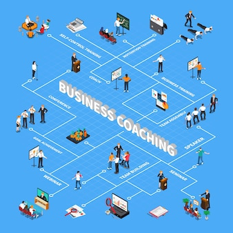 Fluxograma isométrico de coaching de negócios com realização de objetivos de motivação formação de equipes cooperação seminário on-line conferência webinar