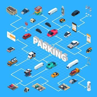 Fluxograma isométrico de instalações de espaços de estacionamento com estruturas multiníveis internas e externas passe de elevador de carro