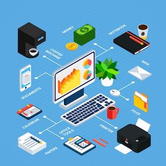 Fluxograma isométrico de pessoas de negócios com imagens vinculadas de equipamento de escritório de itens de local de trabalho com ilustração em vetor editável texto legendas