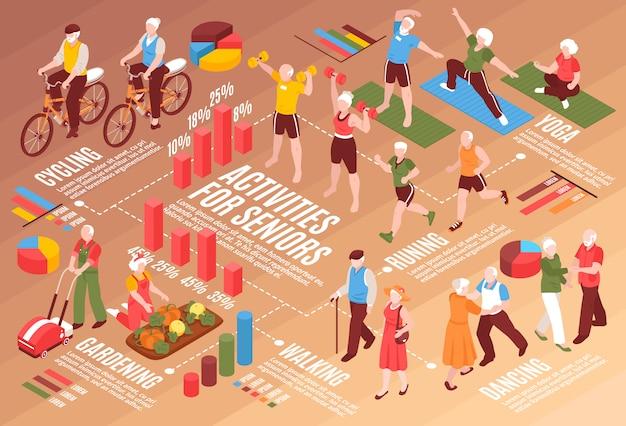 Fluxograma isométrico de pessoas idosas com símbolos ativos de estilo de vida e hobbies