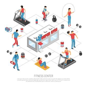 Fluxograma isométrico do centro de fitness