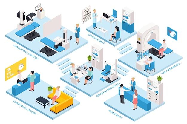 Fluxograma isométrico do interior da clínica e da farmácia de oftalmologia com equipamentos médicos oftalmologistas e pacientes ilustração 3d