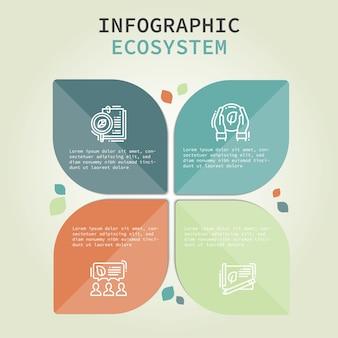 Folha de infográfico ecossistema