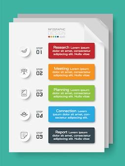 Folhas de papel explicando o processo de trabalho e o design do infográfico de negócios.