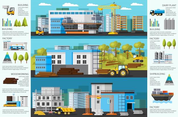 Folheto de fábrica industrial