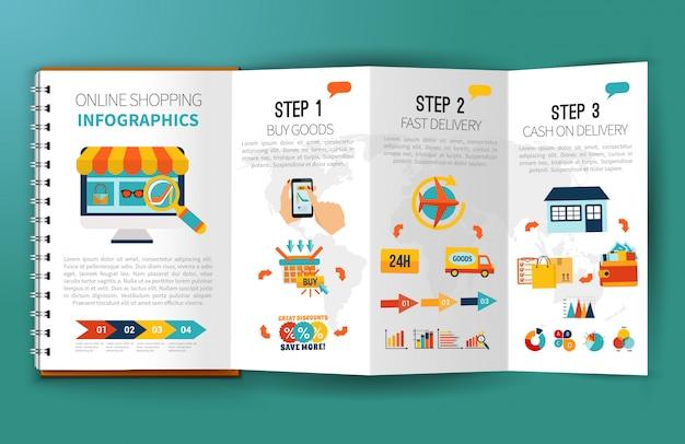 Folheto de infográficos de compras on-line
