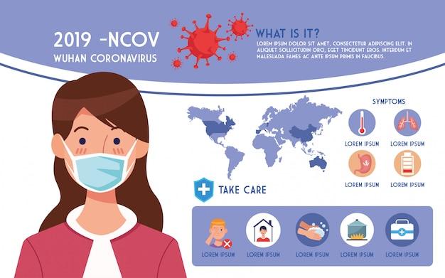 Folheto de pandemia de covid19 com mulher usando design de ilustração de infográficos de máscara facial