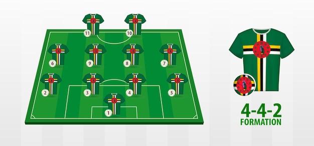 Formação da seleção dominica de futebol no campo de futebol.