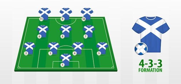 Formação da seleção escocesa de futebol no campo de futebol
