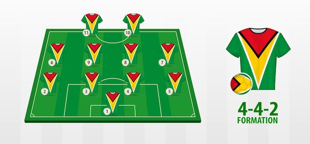 Formação da seleção guiana de futebol no campo de futebol.