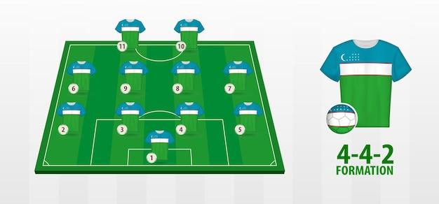 Formação da seleção nacional de futebol do uzbequistão no campo de futebol.