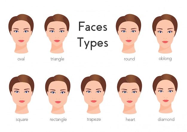 Formas de tipos de rosto de mulher