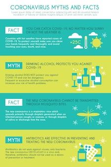 Formato vertical dos mitos e fatos do coronavírus