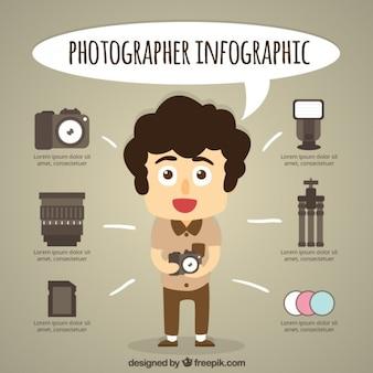 Fotógrafo engraçado infografia