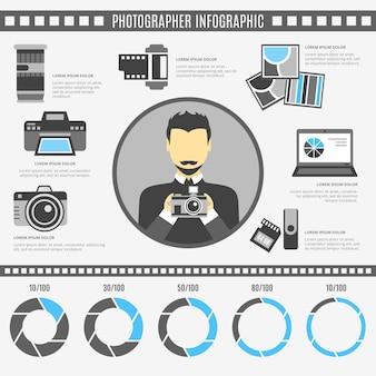 Fotógrafo infográfico