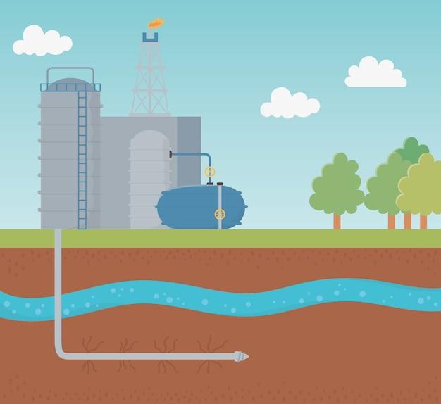 Fracking de exploração de processo de gás de tanques