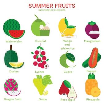 Frutas de verão.