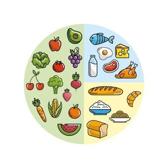Frutas e legumes com alimentos protéicos
