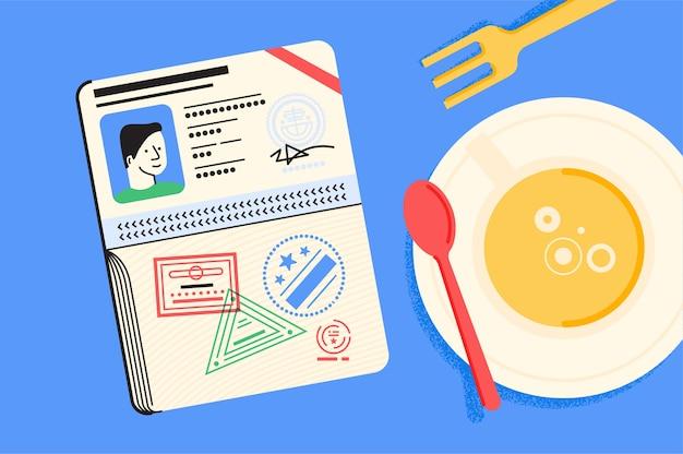 Fundamentos do passaporte